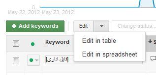 گزینه های ویرایش کلیدواژه های گوگل ادوردز