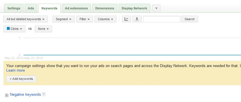 افزودن کلیدواژه به یک گروه آگهی خالی در تبلیغات گوگل
