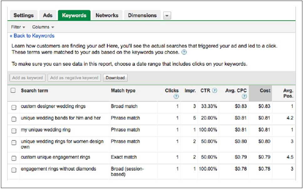 مشاهده عبارتهای جستجو شده در گوگل برای تبلیغات ادوردز