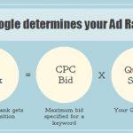 مزایده گوگل ادوردز: محاسبه رتبه تبلیغات