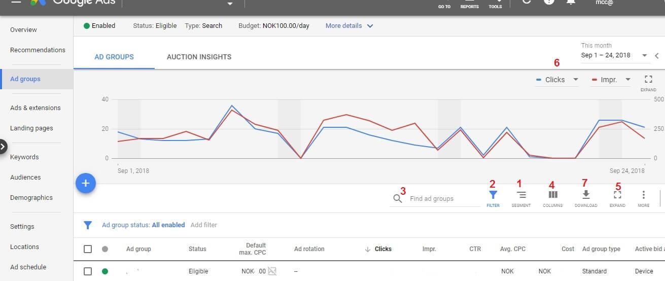 نمونه یک برگه پنل کاربری تبلیغات گوگل حاوی گزارش به صورت جدول و نمودار