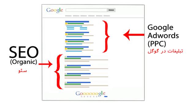 مقایسه گوگل ادوردز و سئو