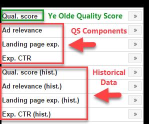 بهبود گزارشات امتیاز کیفی تغییرات گوگل ادوردز