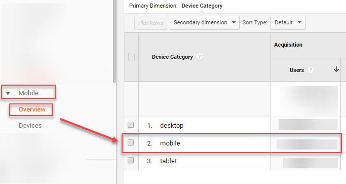 انتخاب ترافیک موبایلی در گوگل انلیتیک یا حساب گوگل ادوردز